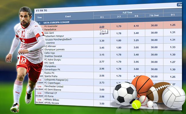 Langkah Awal Sebelum Bermain Judi Bola Online Di Situs Terpercaya